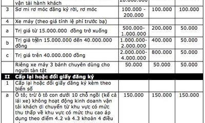 Lệ phí đăng ký ô tô, xe máy theo quy định mới