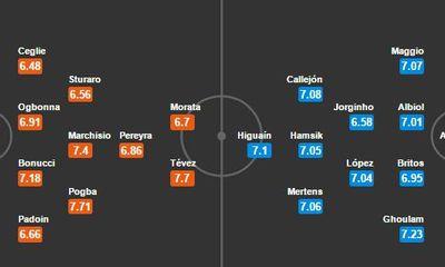 Juventus 3-1 Napoli: Kép phụ lên tiếng