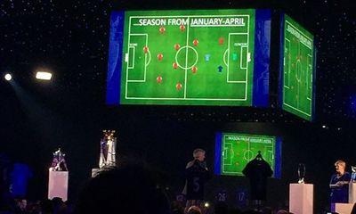 M.U có thể bị loại khỏi Champions League, Mourinho xỏ xiên tam đại gia
