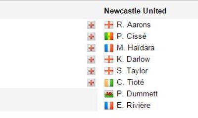 Man City 6-1 Newcastle: Aguero ghi 5 bàn thắng, Man City đòi lại ngôi đầu