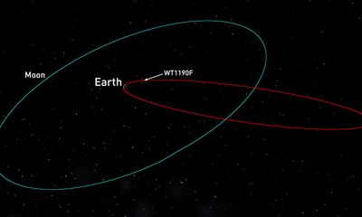 Vật thể chưa xác định có thể sẽ va chạm với Trái đất vào tháng sau