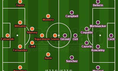 Swansea 0-3 Arsenal: Hiệp 2 bùng nổ