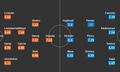 Zenit 2-0 Valencia: Zenit toàn thắng cả 5 trận