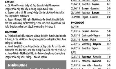 """Bayern vs Juventus, 02h45: Nỗi ám ảnh của """"mệnh phụ"""" nước Ý"""