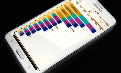 Samsung Galaxy Note 3 dính nghi án