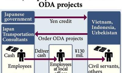 Bộ GTVT yêu cầu rà soát thông tin đưa hối lộ 80 triệu yen