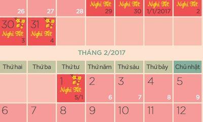Thủ tướng chốt phương án nghỉ Tết Âm lịch 7 ngày