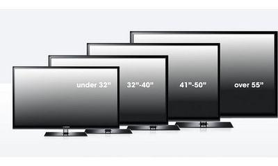 Kinh nghiệm chọn mua tivi Led mà bạn nên biết