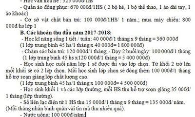Phụ huynh 'tố' trường tiểu học ở Hà Nội lạm thu: Hiệu trưởng phải giải trình gần 20 khoản thu