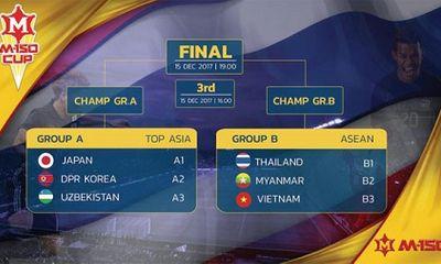 HLV Park Hang-seo dẫn dắt U23 Việt Nam tham dự giải giao hữu quốc tế tại Thái Lan
