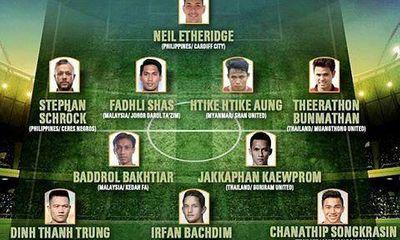 2 cầu thủ Việt Nam góp mặt đội hình tiêu biểu ĐNÁ năm 2017