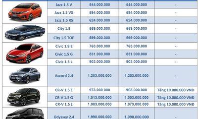 Bảng giá xe ô tô Honda mới nhất tháng 7/2018: Cả ba phiên bản CR-V đều tăng 10 triệu đồng