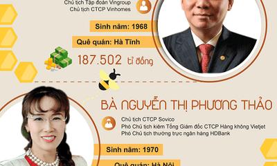 [Infographic] Khối tài sản khủng của 10 doanh nhân giàu nhất Việt Nam