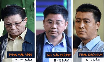 Cựu trung tướng Phan Văn Vĩnh bị đề nghị 7-7,5 năm tù