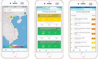 Internet & Web - Triển khai ứng dụng thông tin chất lượng không khí trên điện thoại di động