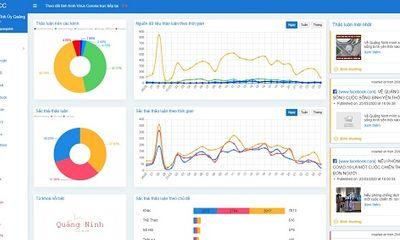 VNPT SMCC - Giải pháp quản trị truyền thông trực tuyến cho doanh nghiệp