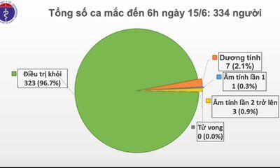 Hôm nay, tròn 2 tháng Việt Nam không có ca mắc COVID-19 ở cộng đồng