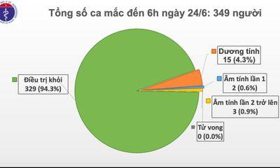 69 ngày Việt Nam không có ca mắc COVID-19 ở cộng đồng, hơn 6.300 người cách ly chống dịch
