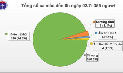 Ca nghi mắc COVID-19 người Indonesia ở Bình Dương và 145 người tiếp xúc đều âm tính