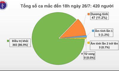 Phát hiện thêm 2 ca mắc COVID-19 tại Đà Nẵng và Quảng Ngãi, Việt Nam có 420 ca bệnh
