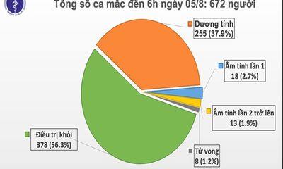 Thêm 2 ca mắc mới COVID-19 ở Quảng Nam liên quan đến BV Đà Nẵng, Việt Nam có 672 ca