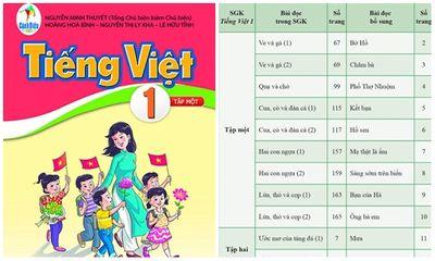 Công khai tài liệu điều chỉnh SGK Tiếng Việt 1, bộ Cánh diều
