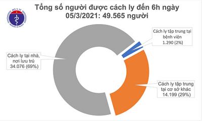 Sáng 5/3, không ca mắc COVID-19, Hải Dương xét nghiệm COVID-19 mẫu gộp cho lái xe, học sinh