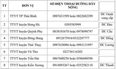 Ai đến đền Tiên La, tỉnh Thái Bình, liên hệ ngay cơ quan y tế