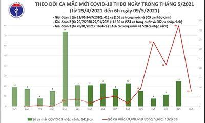 Sáng 9/5, Việt Nam ghi nhận thêm 15 ca mắc COVID-19 mới trong cộng đồng
