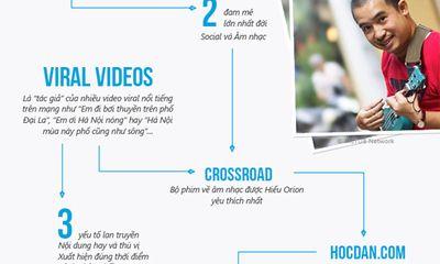 Hiếu Orion: Người truyền cảm hứng, sự lạc quan và sự yêu đời qua Youtube