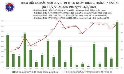 Cả nước ghi nhận 4.851 ca mắc mới COVID-19 tối ngày 3/8