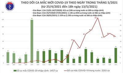 Chiều 13/5, Việt Nam ghi nhận thêm 31 ca mắc COVID-19 mới