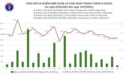 Bản tin COVID-19: Ngày 15/9, Việt Nam ghi nhận thêm 10.585 ca mắc mới