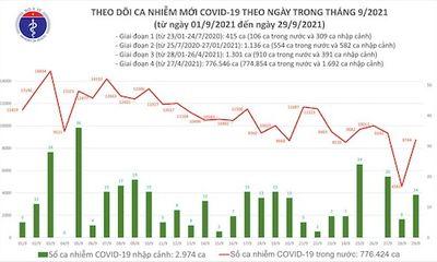 Bản tin COVID-19 ngày 29/9: Việt Nam ghi nhận thêm 8.785 ca mắc mới