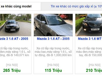 Sốc: Mazda 3 cũ
