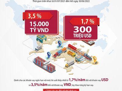 Agribank dành 15.000 tỷ đồng và 300 triệu USD vốn ưu đãi tài trợ khách hàng xuất nhập khẩu